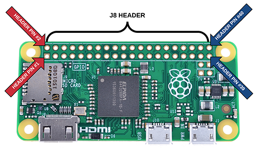 The Pi4J Project – Pin Numbering - Raspberry Pi Zero